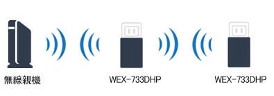 wex-733dhp 2段接続