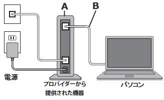 変更完了後の接続図