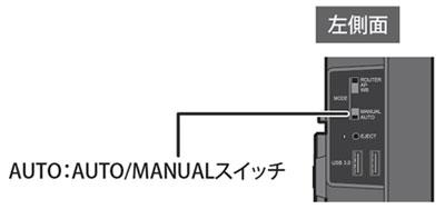 AUTO/MANUALスイッチ