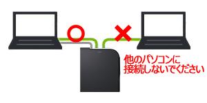 Boost他のパソコン