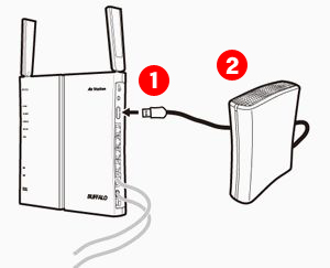 Wireless Network Storage