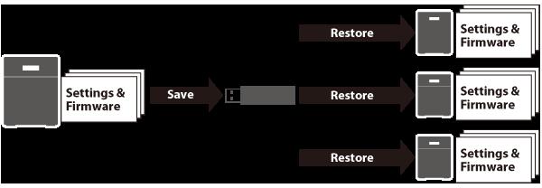 TeraStation 3000 User Manual